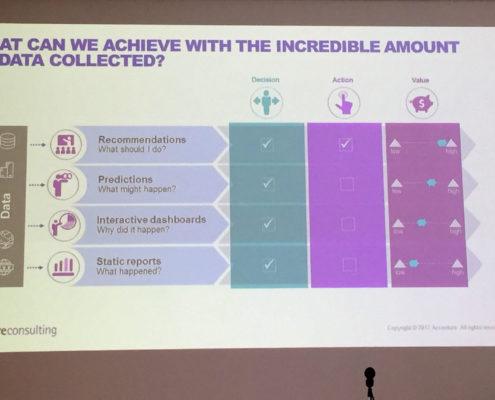 DECHEMA 2017 - handling big process data