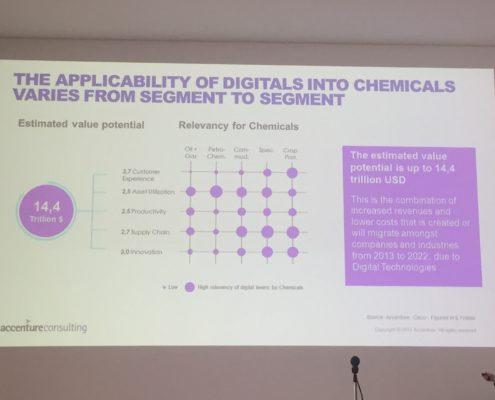 DECHEMA 2017 - digital technologies
