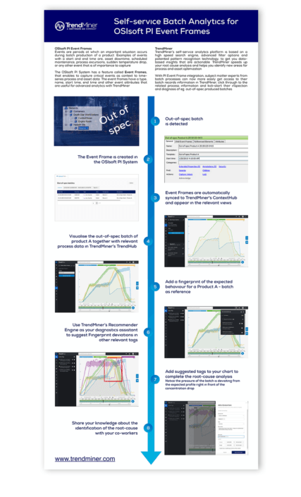 Batch Analytics infographic