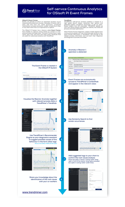 Cont Analytics infograph