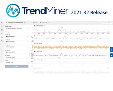 TrendMiner software
