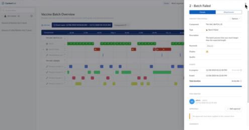 TrendMiner screenshot
